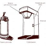 Оборудование для приготовления фильтрового кофе